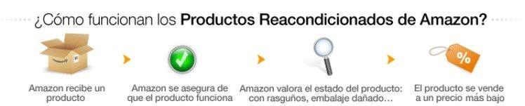 Amazon reacondicionado