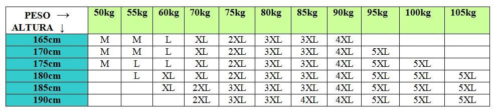 AliExpress tallas