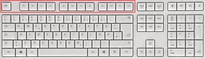 teclado función