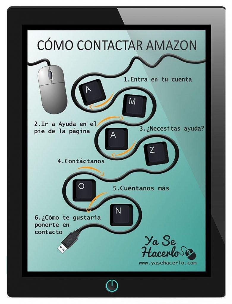 Contactar Amazon